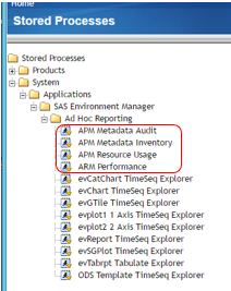 Auditing using the SAS Environment Manager Report Center