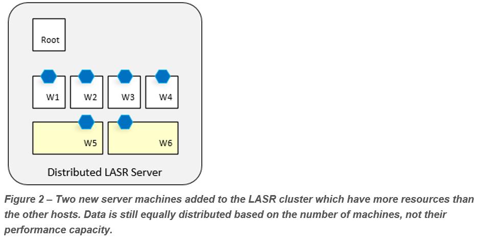 LASR Load Balancing02