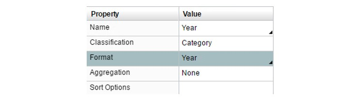 Calculate a moving average using periodic operators in SAS Visual Analytics5