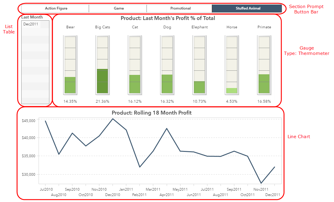 use-rank-in-sas-visual-analytics02