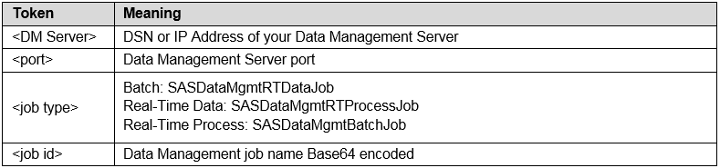 calling-sas-data-quality-jobs-from-python02