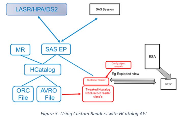 sas-integration-with-hadoop03