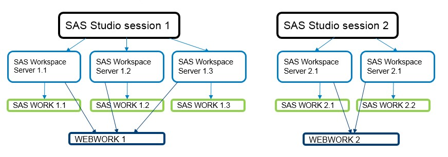 sas-studio-webwork-library04