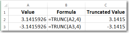 Truncating decimal numbers in SAS without rounding - SAS Users