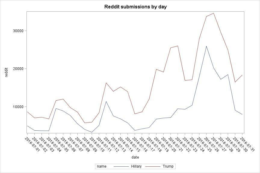 Kpmg Data Analytics Reddit