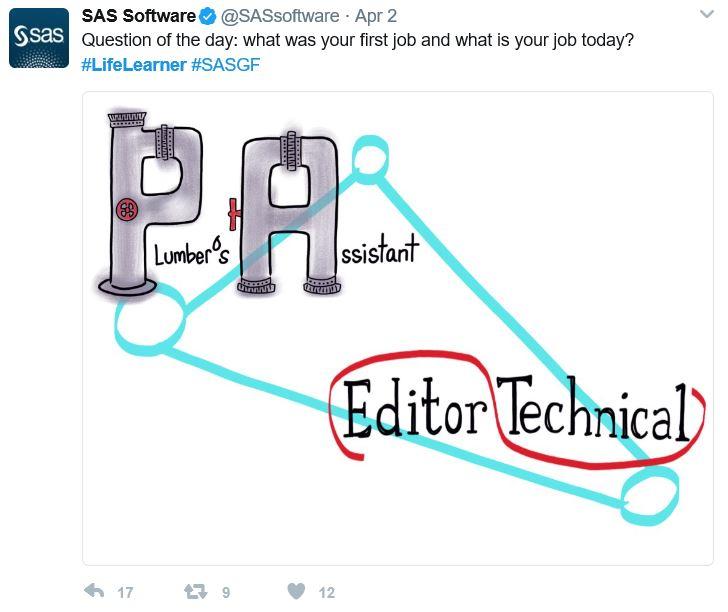SAS R&D