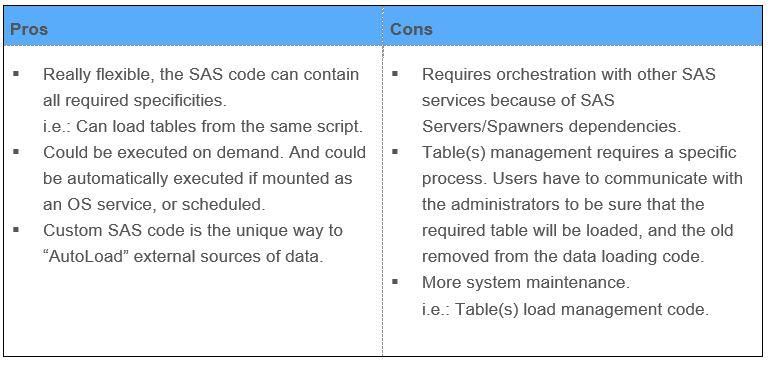 start the lasr server using the autoload capability
