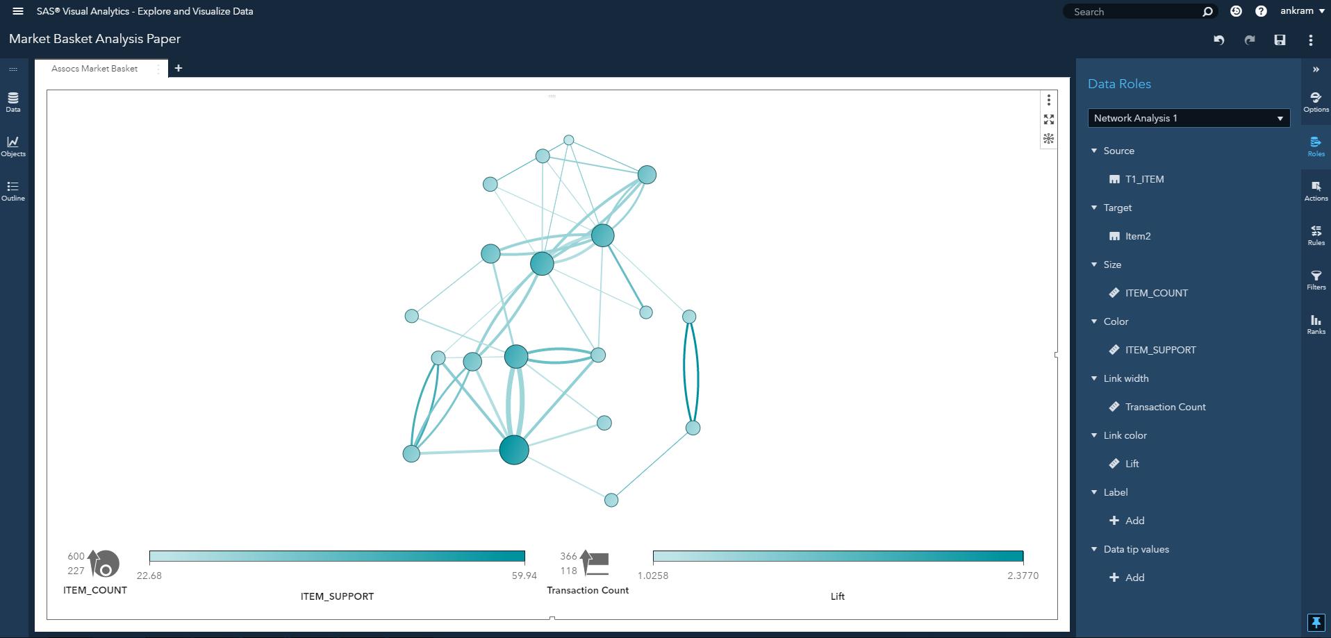 Visual Data Mining and Machine Learning