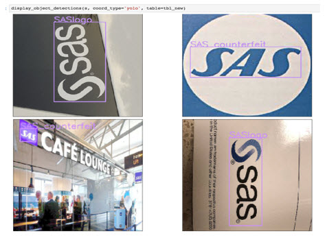 Use SAS to spot a counterfeit logo