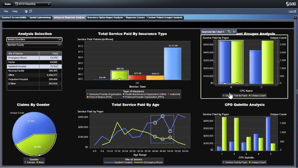 Installing SAS Viya Azure virtual machines with a single click - SAS