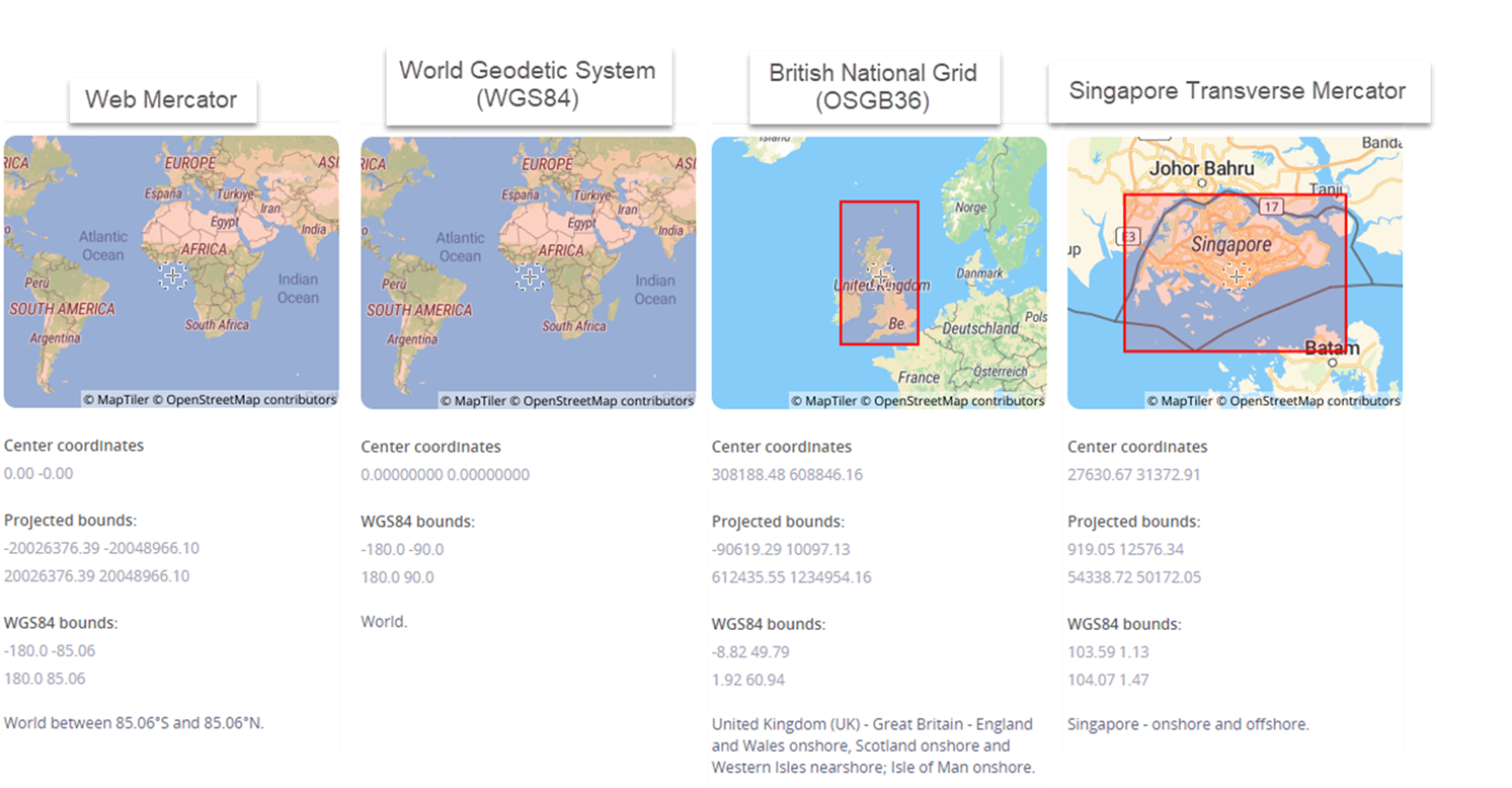 Essentials of Map Coordinate Systems and Projections in ... on map with coordinates, map grid system, map latitude, map grid worksheets, map longitude,
