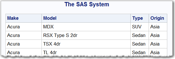 SAS output table as a result of macro run