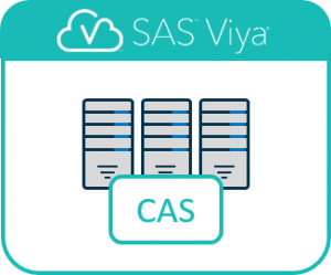 Getting Started with Python Integration to SAS® Viya® – Part  1 – Making a Connection