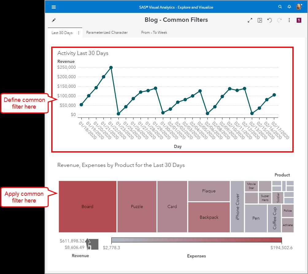 Using common filters in SAS Visual Analytics