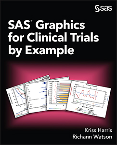 Cover of SAS Graphics for Clinical Trials by Example