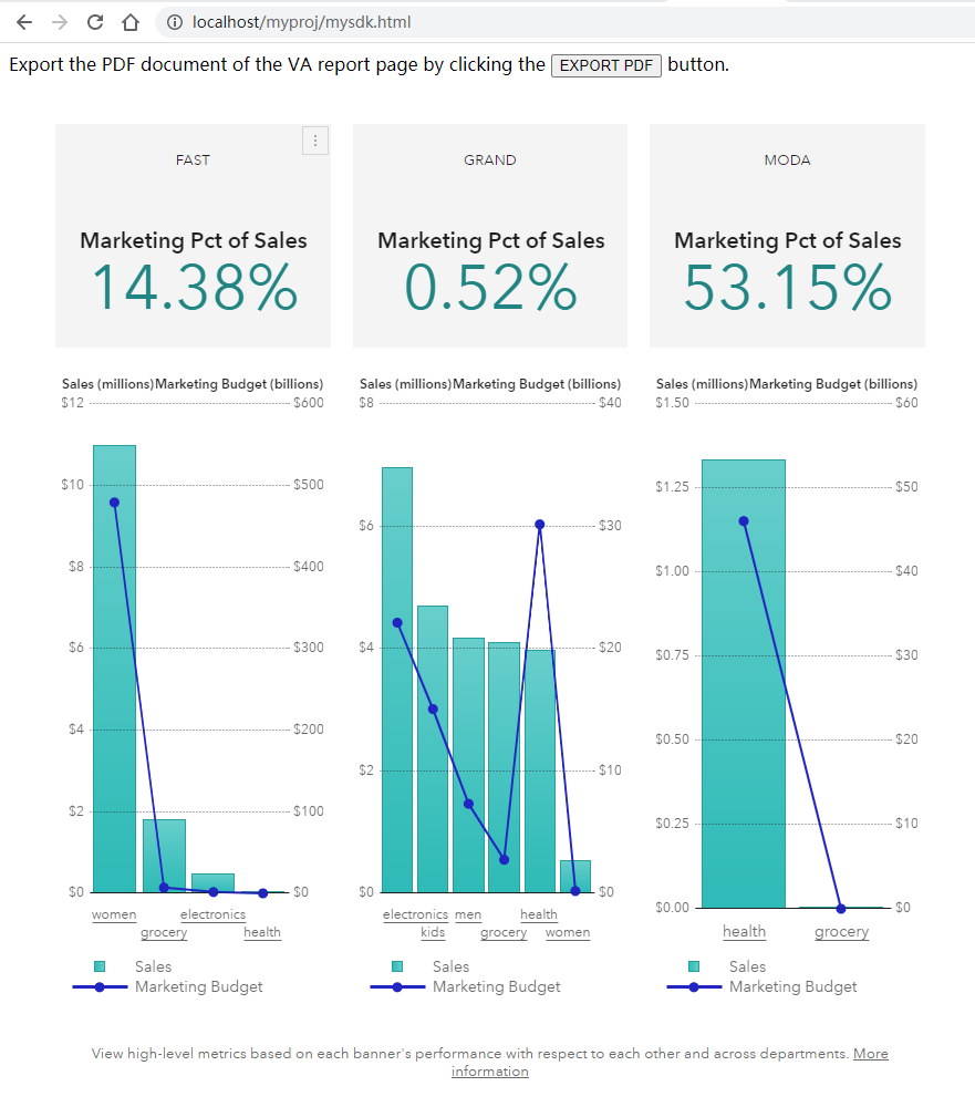 Programmatically export Visual Analytics a report to PDF