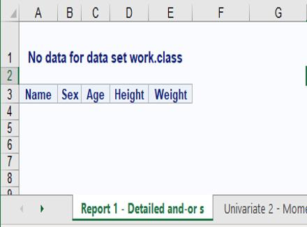No data for data set work.class