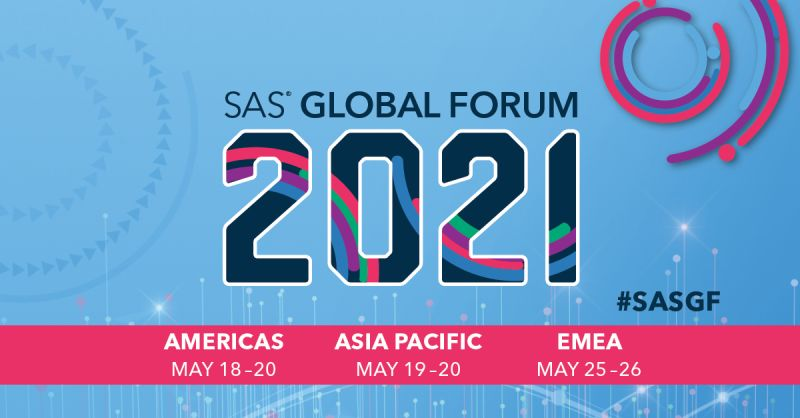Registration is open for a truly inspiring SAS Global Forum 2021