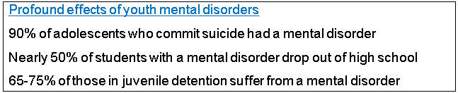 Youth mental disorder sidebar-KayMeyer