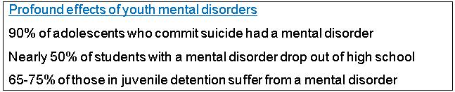 Youth mental disorder sidebar-KayMeyer