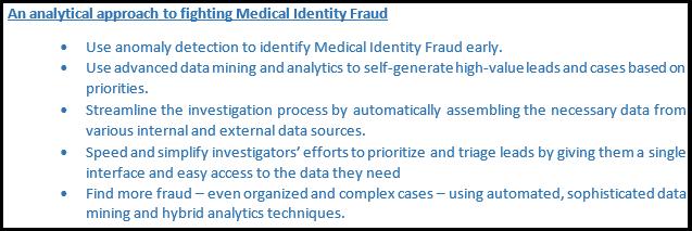 Medical-Identity-Fraud blog sidebar