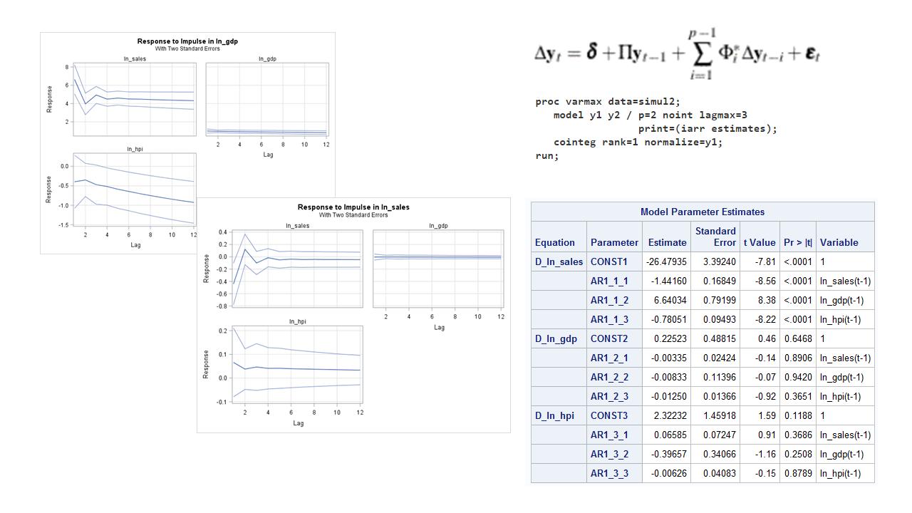 Vector autoregressive models for generating economic