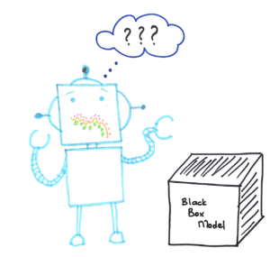 line drawing of robot beside a black box