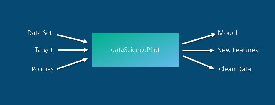 An Easy Button for Data Science - The SAS Data Science Blog