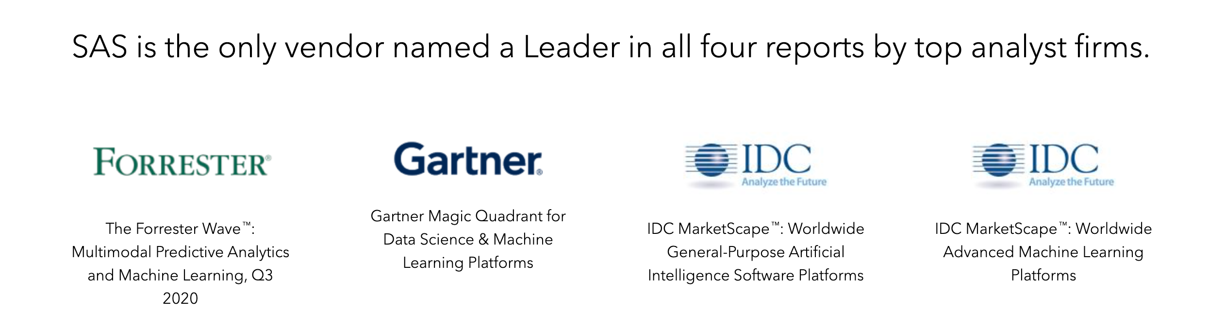 AS is the only vendor named a Leader in all four reports by top analyst firms.